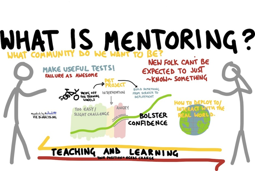what_is_mentoring_14805966275