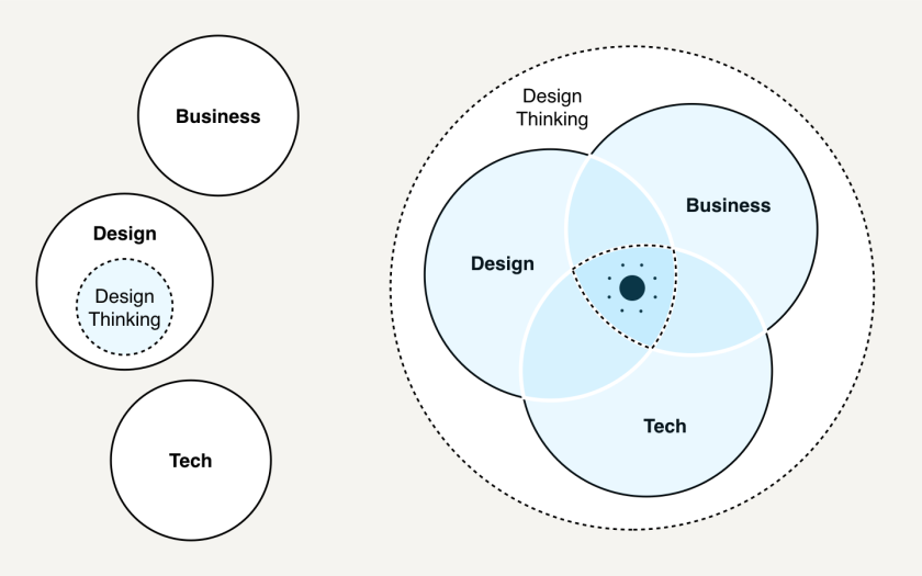 Evolved-Design-Thinking.026.png
