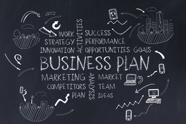 coming up with a business plan