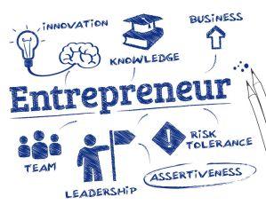 entrepreneur-definition-characteristics
