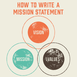 association-mission-statement